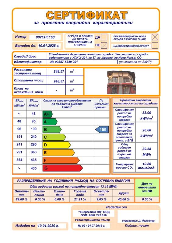 Сертификат за проектни енергийни характеристики на сграда енергийна ефективност