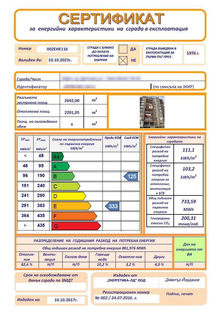 Сертификат за енергийни характеристики на сграда в експлоатация жилищен блок