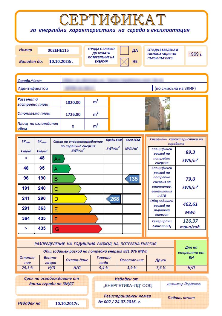 Енергиен сертификат на сграда в експлоатация Енергетика ЛД