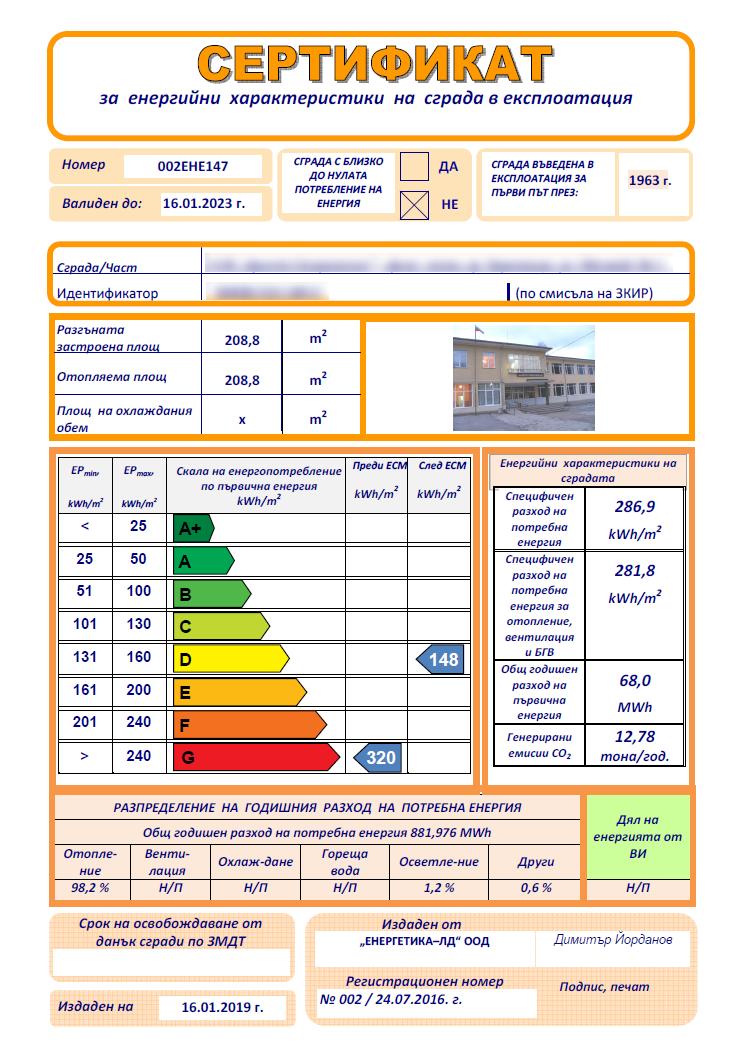 Сертификат за енергийни характеристики на сграда в експлоатация Енергетика ЛД